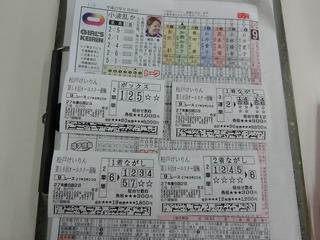 2日目9R「ガールズケイリンコレクション」車券
