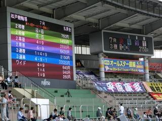 このレースも3連単3万円超の好配当