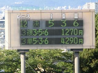 ライン3車の上位独占で3連単は4千円台