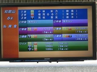 小林選手の勝利で3連単は万車券に