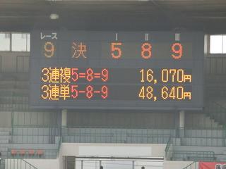 荒井崇博が突っ込んでこのレースも5万円弱の波乱