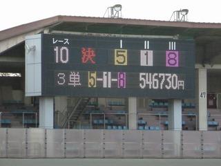 本線ライン全滅で、3連単は54万円台の大波乱!